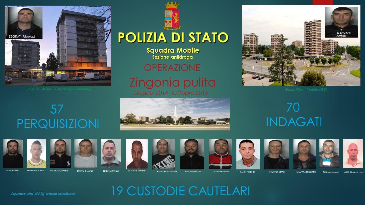 La polizia di stato conclude l operazione zingonia pulita for Questura di brescia permesso di soggiorno online