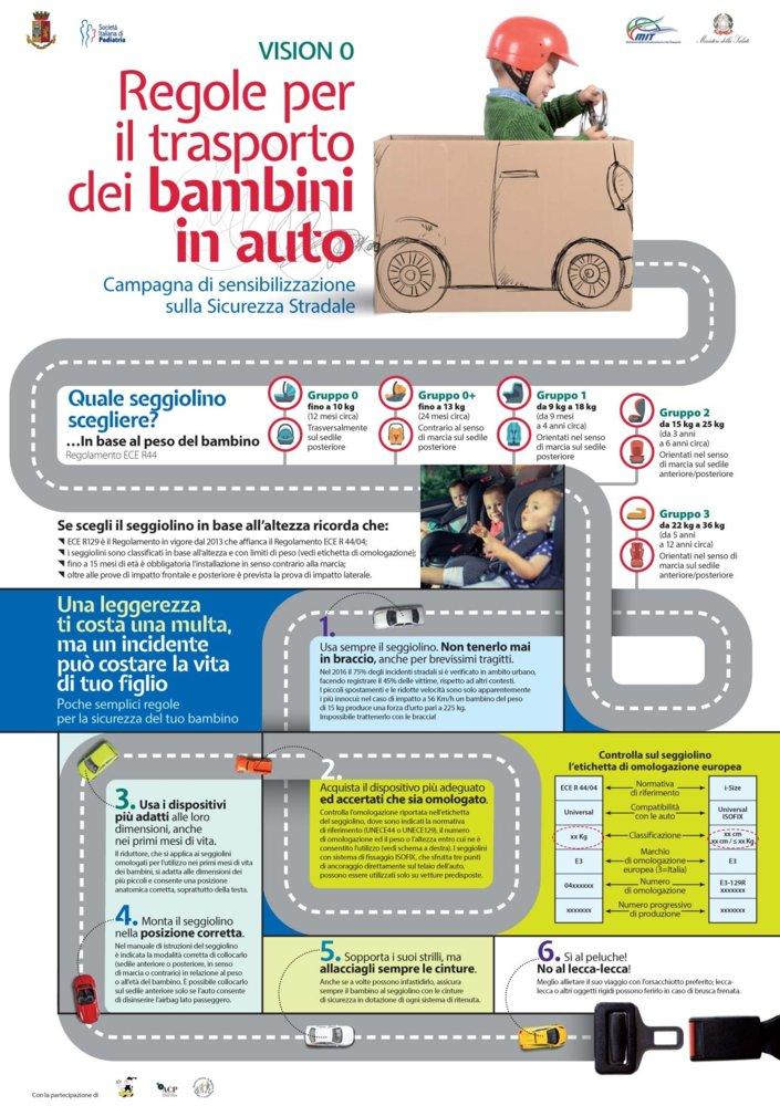 """732a401726 Campagna di sicurezza stradale """"Bimbi in Auto"""""""